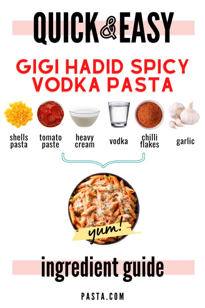 Gigi Hadid Spicy Vodka Recipe Ingredients